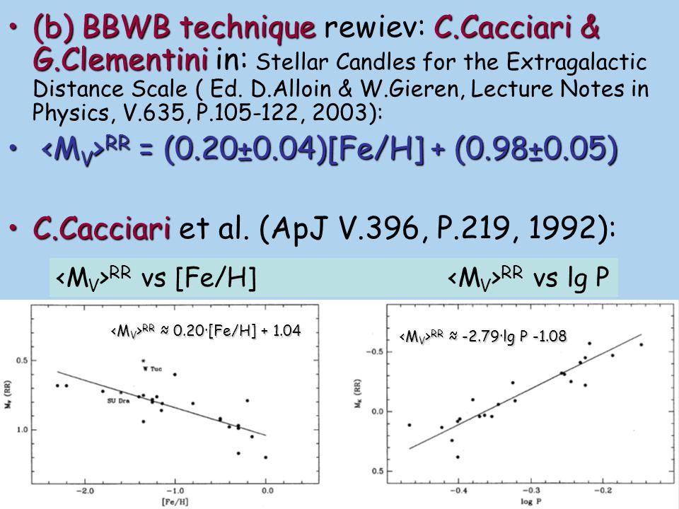<MV>RR = (0.20±0.04)[Fe/H] + (0.98±0.05)